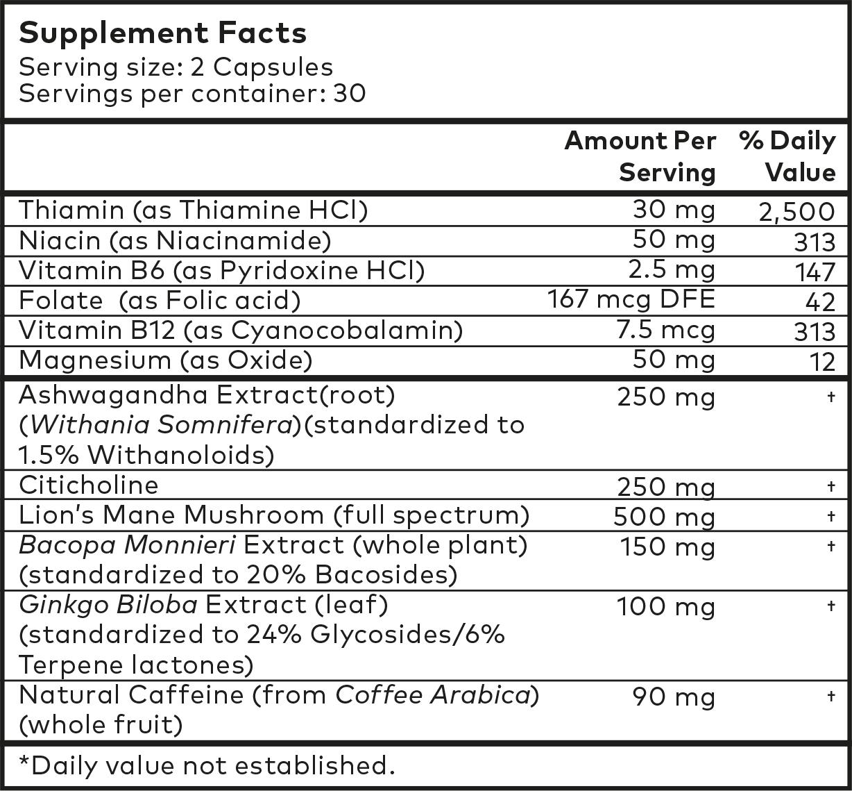 Ingredients Table